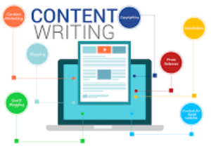 index content writing